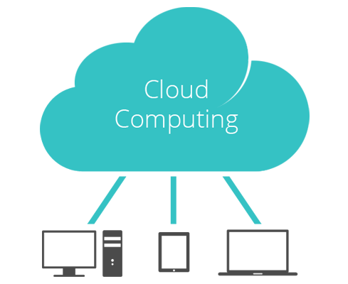 Best cloud solutions in melbourne